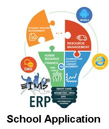 The school application brings many different functions/departments in one system and provides all the relevant data in one place. Now a days, Education Quotes For Teachers, Quotes For Students, Quotes For Kids, School Tool, School Fun, Middle School, School Application, Engineering Colleges, Resource Management