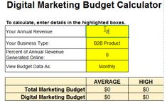 High Range: 2084 * 1.80 = $3,751.20Low Range: 2084 * 0.35 = $729.40 Internet Marketing, Online Marketing, Social Media Marketing, Digital Marketing, Budget Marketing, Marketing Articles, Keyword Planner, Planner Organization, Budgeting
