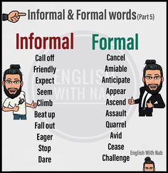 """Learn English 639370478336147226 - > ✪-Formal and informal language serve different purposes. The tone, the choice of words and the way the words are put together vary…""""""""> Image may contain: 2 people, text Source by olivierwurmser Teaching English Grammar, Grammar And Vocabulary, English Vocabulary Words, English Language Learning, About English Language, German Language, Japanese Language, Teaching Spanish, Spanish Language"""