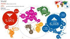 信息可视化-2008世界co2排放量世界地图