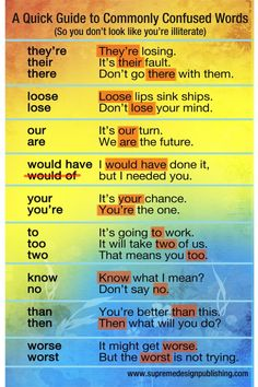 frequently confused words in english