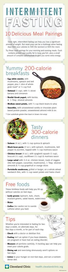 Fasting for Weight Loss? 10 Tasty Meals for Fast Days (Infographic)