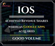 IOS achieved Revenue #Shares whereas #Google #apps acquired good #volume
