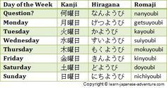 days of the week in japanese - Google Search