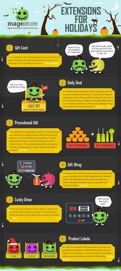 Top 6 Magento Extensions To help Boost Holiday Sales #Infographic #Business