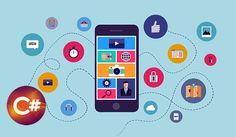 Estimated Read Time: 02 minutes Mobile apps are imperative for businesses today as a huge segment of consumers thrive on mobile and the tendencie...