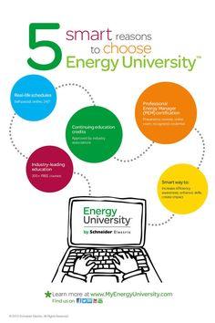 Free energy management education