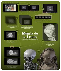 http://arc-team-open-research.blogspot.com.br/2013/01/from-youtube-to-blender-forensic-facial.html