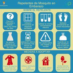 Repelentes de Mosquitos en Embarazo