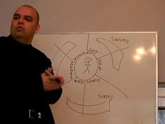Six Ways To Die - Hexayurt Project briefing, Reykjavik by Hexayurt. Presentation from Vinay Gupta of the Hexayurt Project http://hexayurt.com on infrastructure, infrastructure mapping and disaster relief, drawn from a longer talk.
