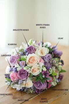 Image result for bouquets with lisianthus purple, lavender, baby's breath and white button poms