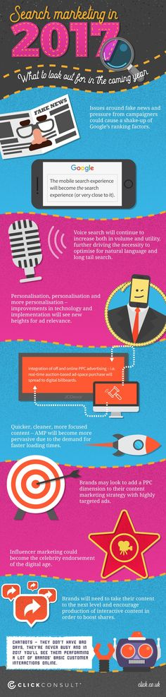 8 SEO Predictions for 2017: Is Your Website Ready? #Infographic