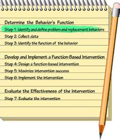 Determine the Behavior's Function.  Step 1: Identify and define problem and replacement behaviors.