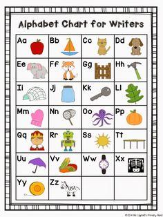 Alphabet Interactive Notebook Freebie!!! | KinderLand ...