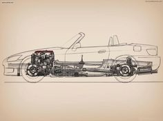 What dreams are made of. #s2000 #Honda #s2k #vtec #s2ki #AP2