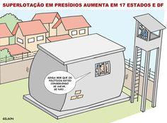 Brasil, um país de presídios superlotados? SIM!...