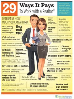 29 ways it pays to work with a Realtor. Buying a home, pre-qualifying, where to start, real estate, Miami Beach, Miami, homes