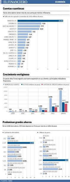 ¿A quiénes defraudó Ficrea? Están organismos públicos de Naucalpan, Jalisco, Coauhila y DF. 19/01/2015