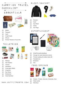 Why, you ask, use resale for recycling? So you make enough money for a little vacay. And here's what HowToConsign.com recommends as you pack that carry-on bag for a long flight