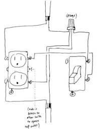 switch and receptacle same box
