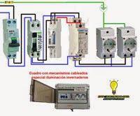 Esquemas eléctricos: Cuadro con mecanismos cableados especial iluminaci...