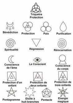 symbol witch tattoo - symbol witch & symbol witchcraft & symbol witch tattoo & symbol witch witchcraft & the witcher symbol & witch protection symbol & witcher symbol & scarlet witch symbol Unalome Tattoo, 1 Tattoo, Piercing Tattoo, Symbol Tattoos, Tatoos, Celtic Tattoo Symbols, Small Celtic Tattoos, Masonic Tattoos, Tiny Tattoo