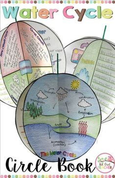 Engage students while teaching them about the water cycle during your weather unit with this fun foldable circle book! Students can complete optional circles about evaporation, precipitation, condensation, clouds, and much more with this science activity! Kid Science, Third Grade Science, Science Books, Elementary Science, Science Classroom, Teaching Science, Science Education, Science Notebooks, Physical Science