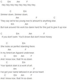 5 Seconds Of Summer - She Looks So Perfect Chords Capo 4