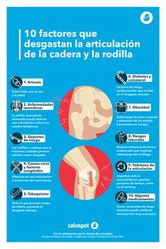 Infografía sobre el desgaste articular de cadera y rodilla.