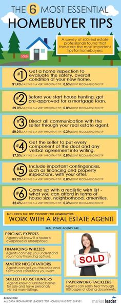 The most important tips for homebuyers to know, as recommended by real estate agents #RealEstate #BHGRE