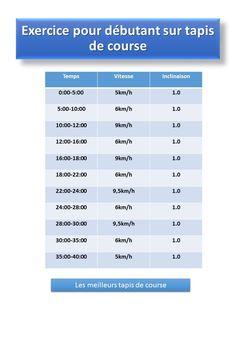 Afficher l 39 image d 39 origine top body challenge - Programme d entrainement sur tapis de course ...