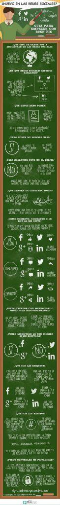 ¿Nuevo en las redes sociales? - http://conecta2.cat/nuevo-en-las-redes-sociales/