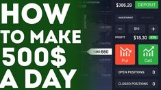Binary Options - 200$ A Day at IQ Option Using Martingale Trading Strategy