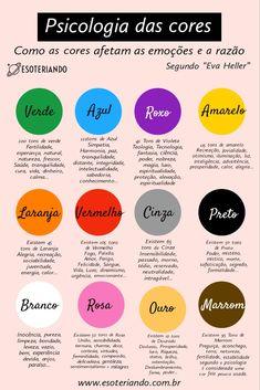 Desing Inspiration, Web Design, Color Psychology, Instagram Blog, Digital Marketing Strategy, Personal Stylist, Wicca, Feng Shui, Social Media