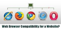 What is the Importance of Web Browser Compatibility for a Website?