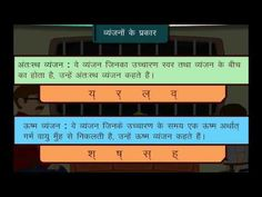 Vyanjan hindi grammar