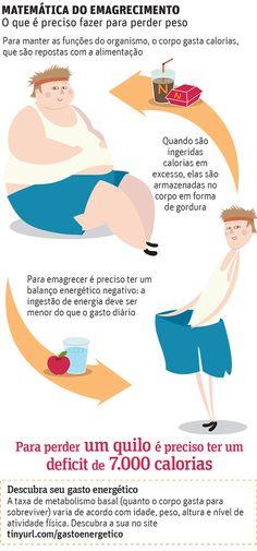 Folha de S.Paulo - Equilíbrio e Saúde - Dieta emagrece mais do que exercício, mostram pesquisas - 13/11/2012