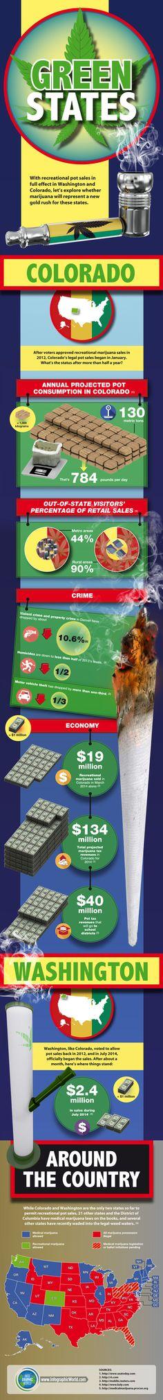 Green States #infographic #Marijuana #Drugs #Colorado #Washington
