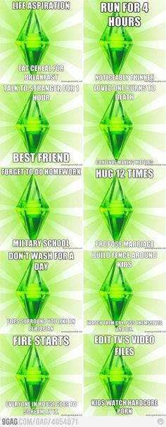 lmao. If you've ever played Sims, you will think this is funny. :)