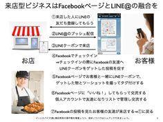 来店型ビジネスはFacebookページとLINE@の融合で加速を http://yokotashurin.com/facebook/line-merge.html