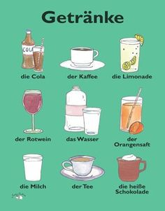 Different types of drinks in German