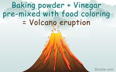 How to make paper mache volcano