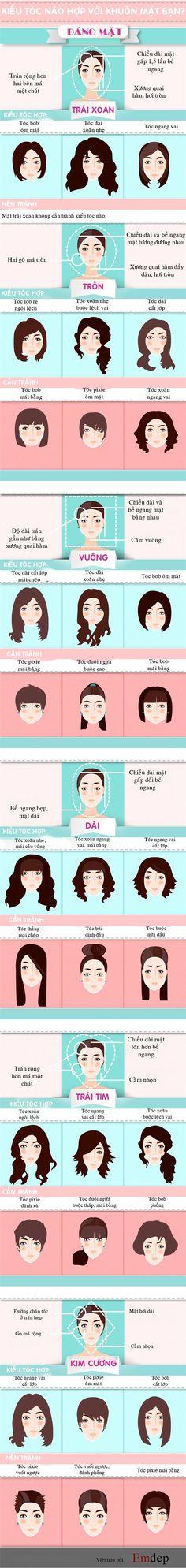 Đi tìm kiểu tóc phù hợp khuôn mặt bạn