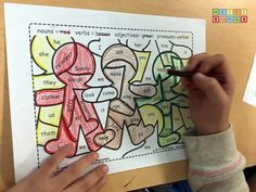 Do you teach the parts of speech, like nouns, adjectives, verbs, & pronouns? Here's a FUN & quick holiday FREEBIE! Gingerbread Man Hidden Parts of Speech Ice Cream Crafts, Elf Yourself, Nouns And Adjectives, Gingerbread Man, Art Activities, Third Grade, Language Arts, Reindeer, Classroom Ideas