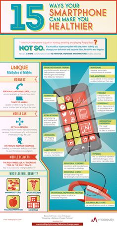 Infographic: How Can Your Smartphone Influence Your Health?   Mobiquity Mobile Devices mHealth
