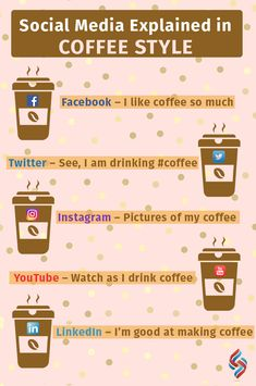 We all share the same drive and love for coffee. If you don't get how different social media platforms work, then grab a cup of coffee and check out this fun take on social media, for the love of coffee! Social Media Services, Social Media Marketing, Digital Marketing, I Drink Coffee, My Coffee, Social Media Explained, How To Make Coffee, My Face Book, Pune