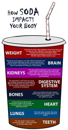What happens if you dont drink or eat for at least 12 hours?