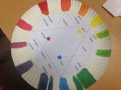 Colors primaris i secundaris