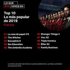 Lo mejor en Netflix Francia Stranger Things 3, La Formation, Mood Wallpaper, The Witcher, Videos, Education, Instagram, Master, Movie Posters