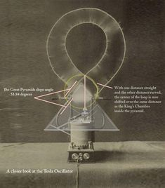 Did Nikola Tesla understand the secrets of the builders of the Great Pyramid of Giza? Aliens And Ufos, Ancient Aliens, Ancient History, Ancient Egypt, Ancient Mysteries, Ancient Artifacts, Nikola Tesla Inventions, Tesla Free Energy, Tesla Technology